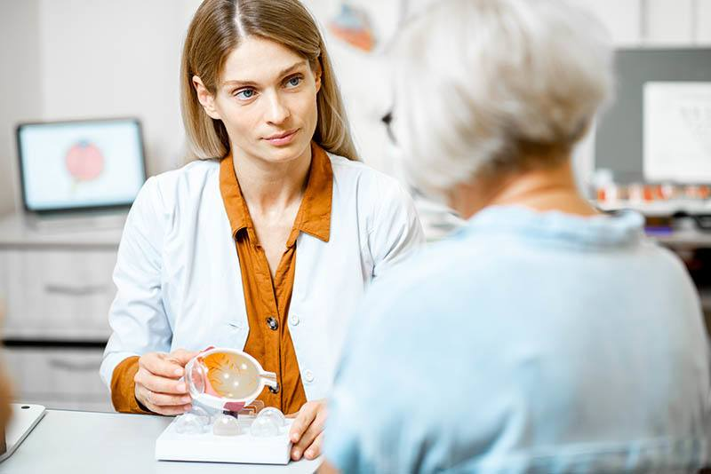 Does Medicare Cover Cataract Surgery?